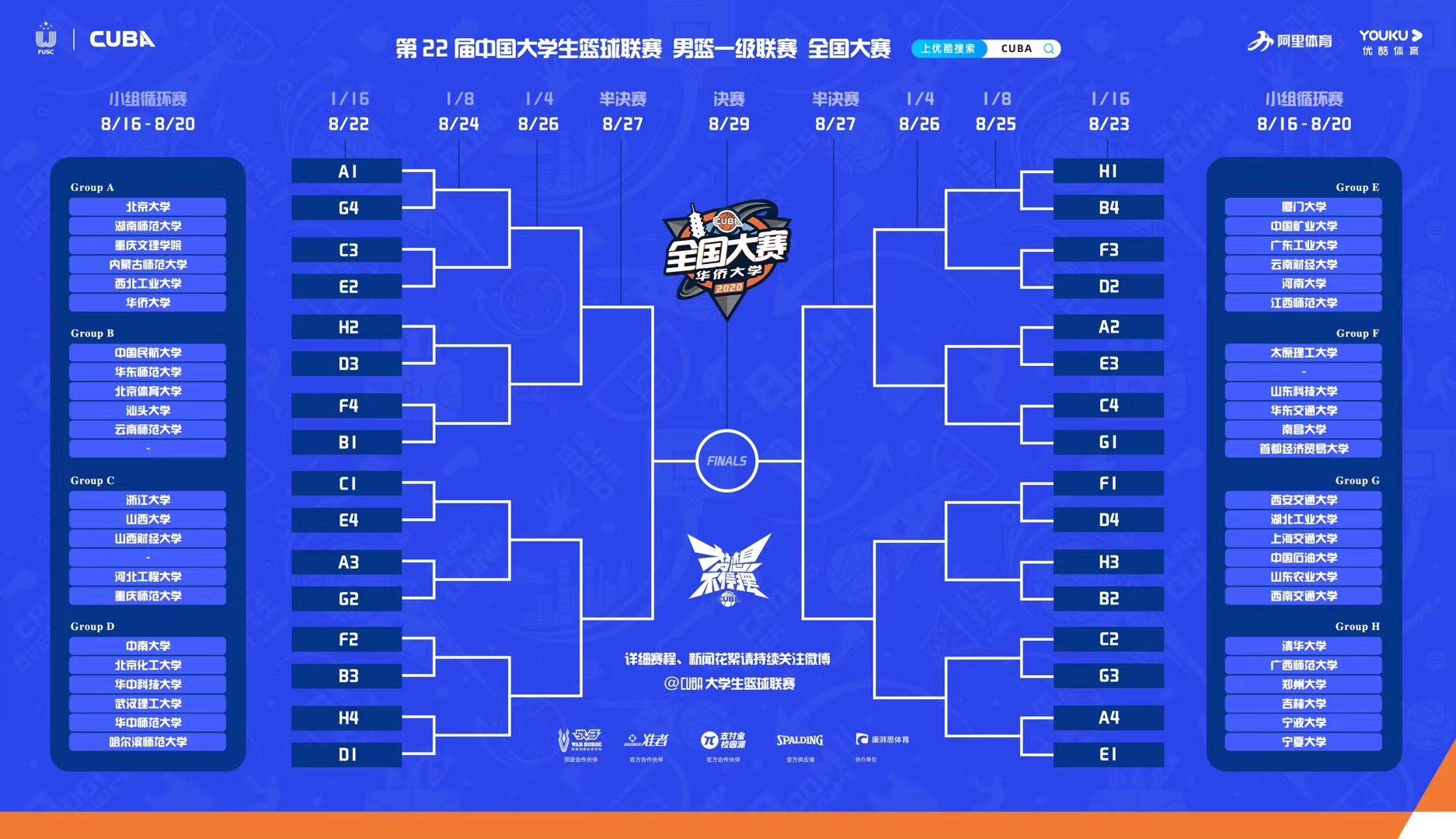 第22届中国大bbin体育欢迎篮球联赛男篮一级联赛全国大赛赛程